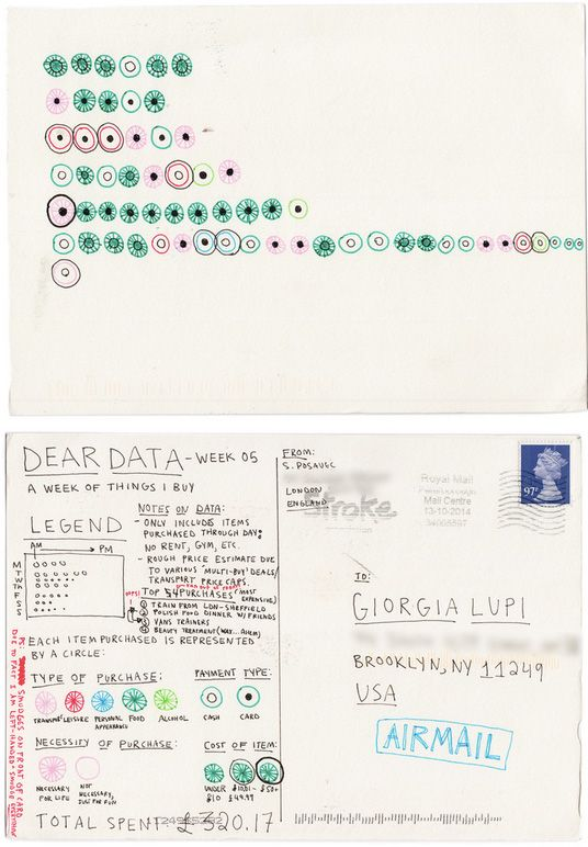 28 best Data visualization images on Pinterest Data - homicide report template