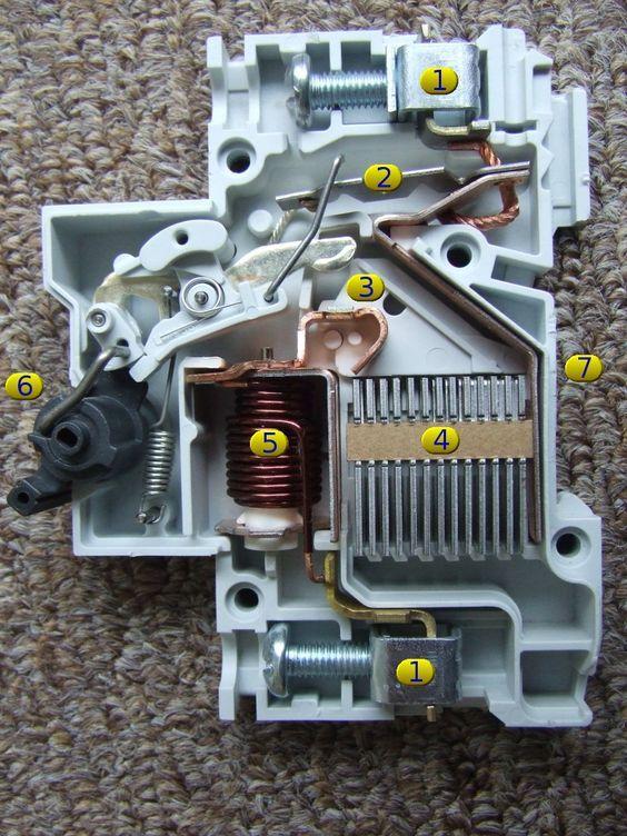 Circuit Breaker Wikipedia The Free Encyclopedia