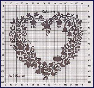 Les 25 meilleures id es concernant c ur de point de croix sur pinterest fleurs au point de - D m c broderie grilles gratuites ...