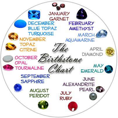 Best Birthstones Images On   Zodiac Months Zodiac Art