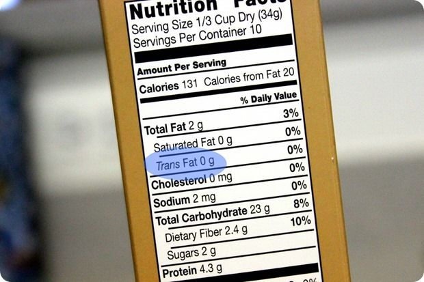 Trans Fat: What It Is and How and Why to Avoid It
