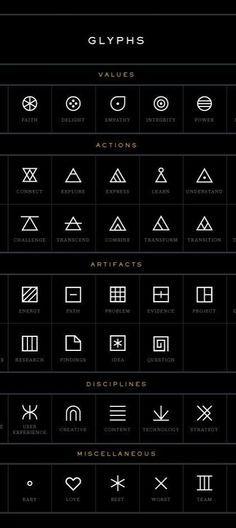 Glyphs tattoo inspiration from blog www.morganewho.com / Série de symboles pour…