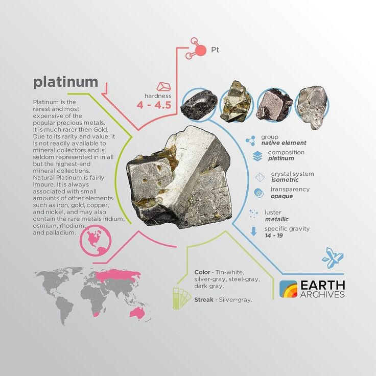 Platinum is one of the least reactive metals. It has remarkable resistance to corrosion even at high temperatures and is therefore considered a noble metal. #science #nature #geology #minerals #rocks #infographic #earth #platinum