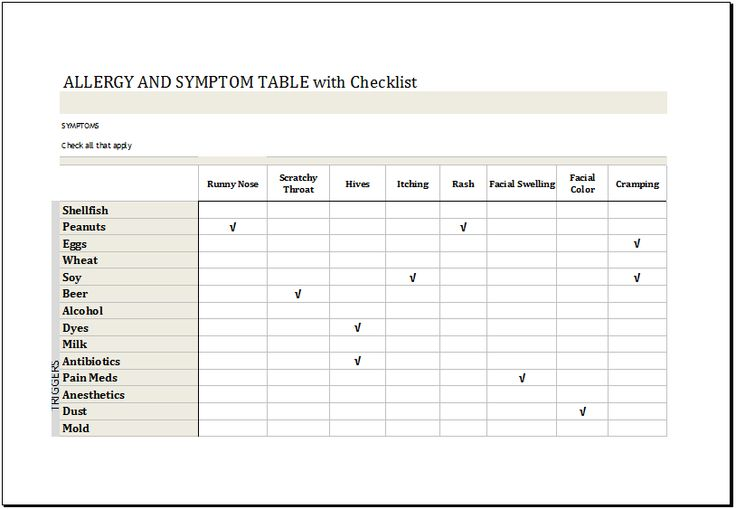 Allergy Trigger \ Symptom Table Template at xltemplatesorg - sample visitor sign in sheet