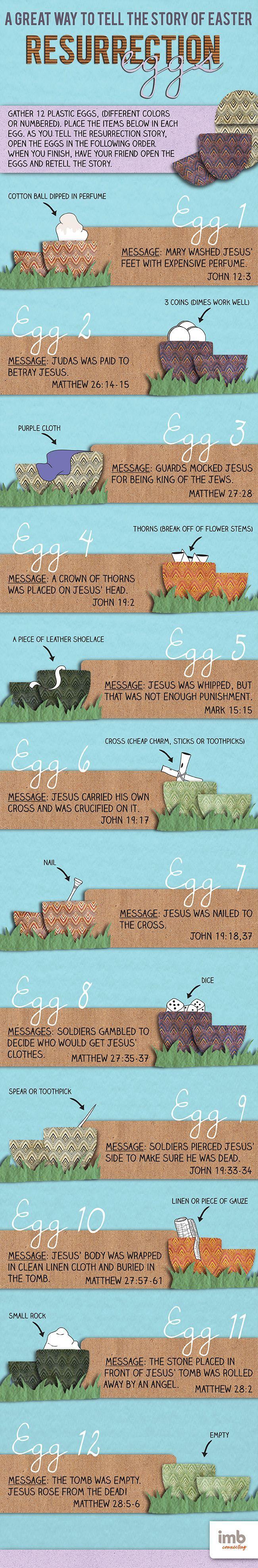 Resurrection eggs share Christ | CommissionStories - Asia