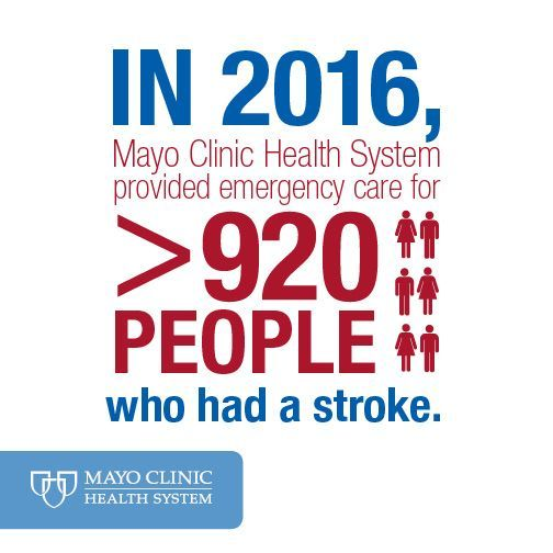 Mayo Clinic Health System Provides The Highest Level Of Stroke Care Based On The Needs Of The Patient And The La Emergency Care Health System Stroke Awareness