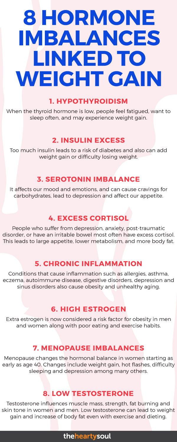8 Hormone Imbalances That Are Lumping on Pounds of Bad Fat – Dr. Patti Haebe| Ocotillo Integrative Medicine & Watercolor Medical Artist