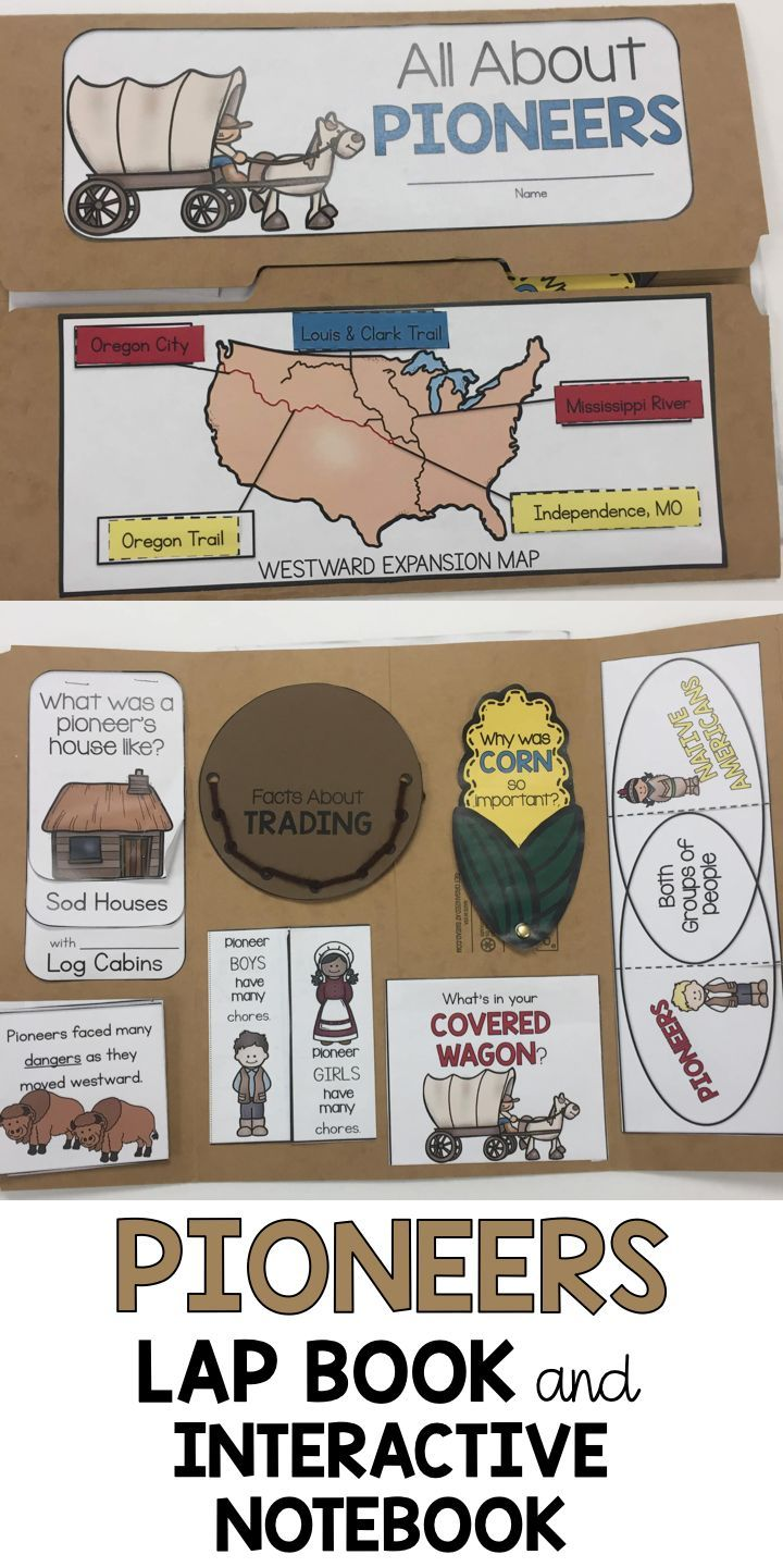 Super Cute And Fun Lap Book To Teach All About American Pioneers And The Social Studies Elementary Elementary Social Studies Lessons Homeschool Social Studies [ 1440 x 720 Pixel ]
