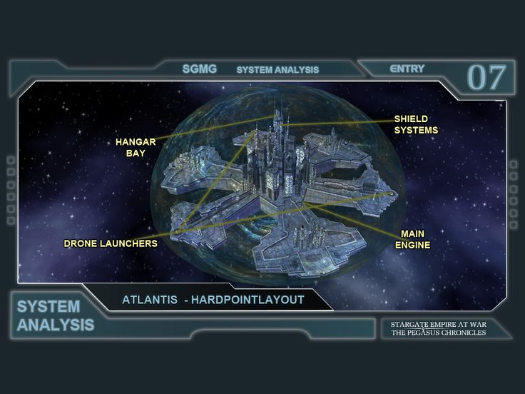 Hardpoint Layout of Atlantis as tech journal image - Stargate - Empire at War: Pegasus Chronicles mod for Star Wars: Empire at War: Forces of Corruption - Mod DB