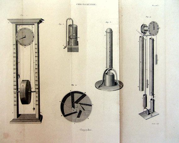 Antique water clock print1852 vintage clepsydre engraving