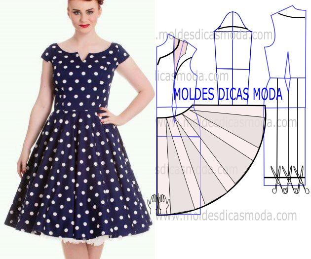 Faça uma analise pormenorizada do desenho do molde vestido com bolas para poder…