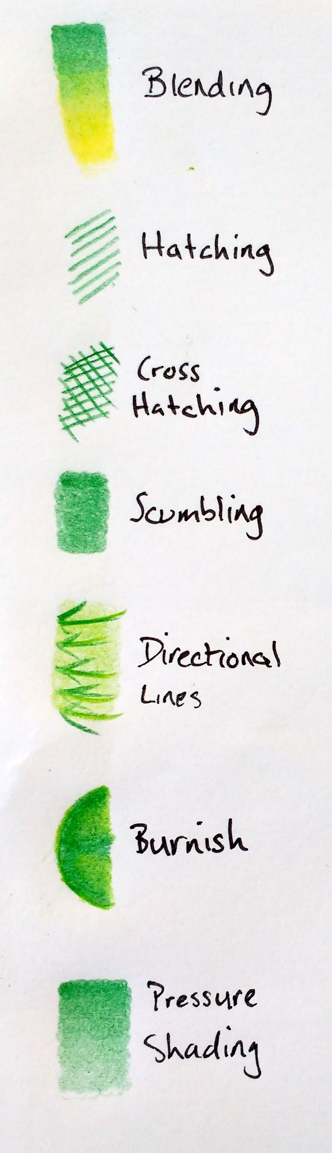 7 basic colored pencil techniques