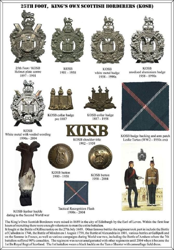 KOSB Poster