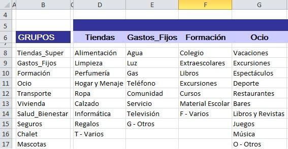 Plantilla Excel Para Controlar Gastos Plantillas Excel Hojas De Cálculo Control De Gastos