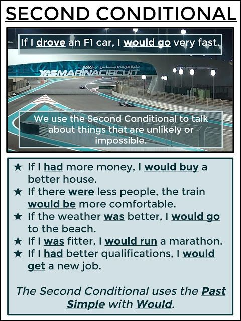 #tefl #tesol #esl #grammar #learnenglish AskPaulEnglish: SECOND CONDITIONAL