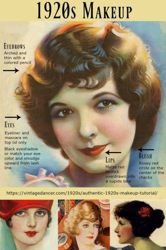 1920s makeup guide- How to authentic vintage 1920s makeup for day and evening, flapper to Great Gatsby era