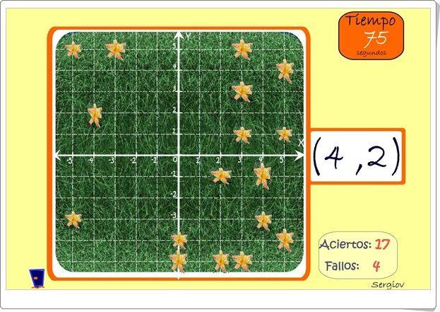"""""""Sistema de coordenadas en 3 minutos"""" es un juego, de Sergio Alberto Darias, en el que se trata de encontrar los puntos indicados en el sistema de coordenadas con la mayor cantidad de respuestas acertadas posibles en tres minutos."""