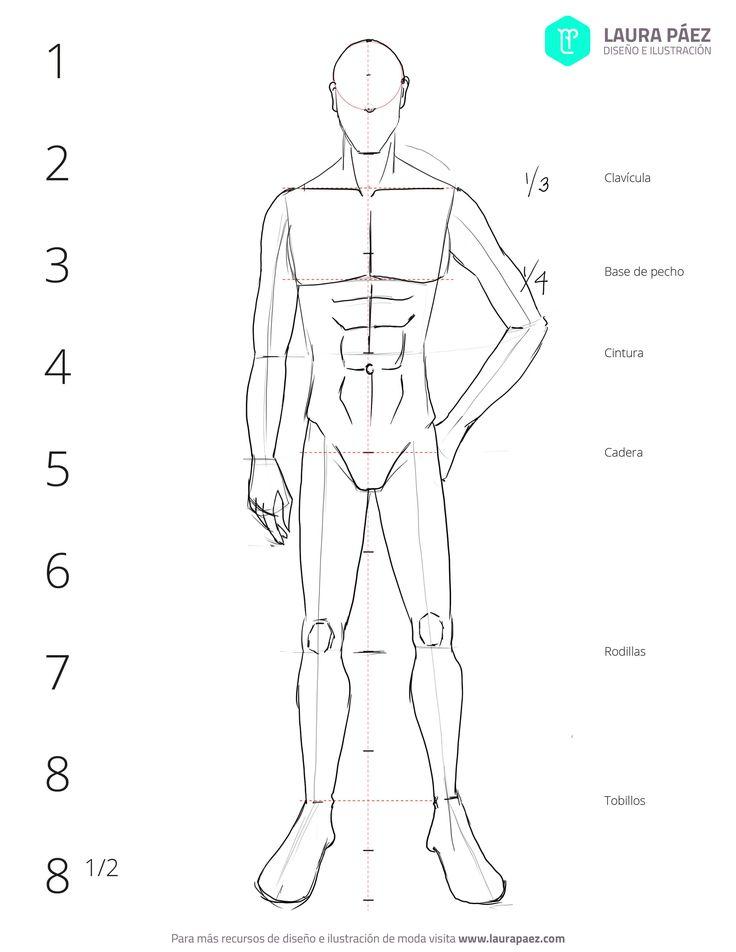 Tutorial de cómo dibujar un figurín masculino. Has clic aquí