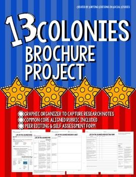After teaching the basics of the 13 colonies, I assign this project for students to research the colony of their choice. This research will be used to create a brochure. Students peer edit their work, and self-assess prior to submission to the teacher.