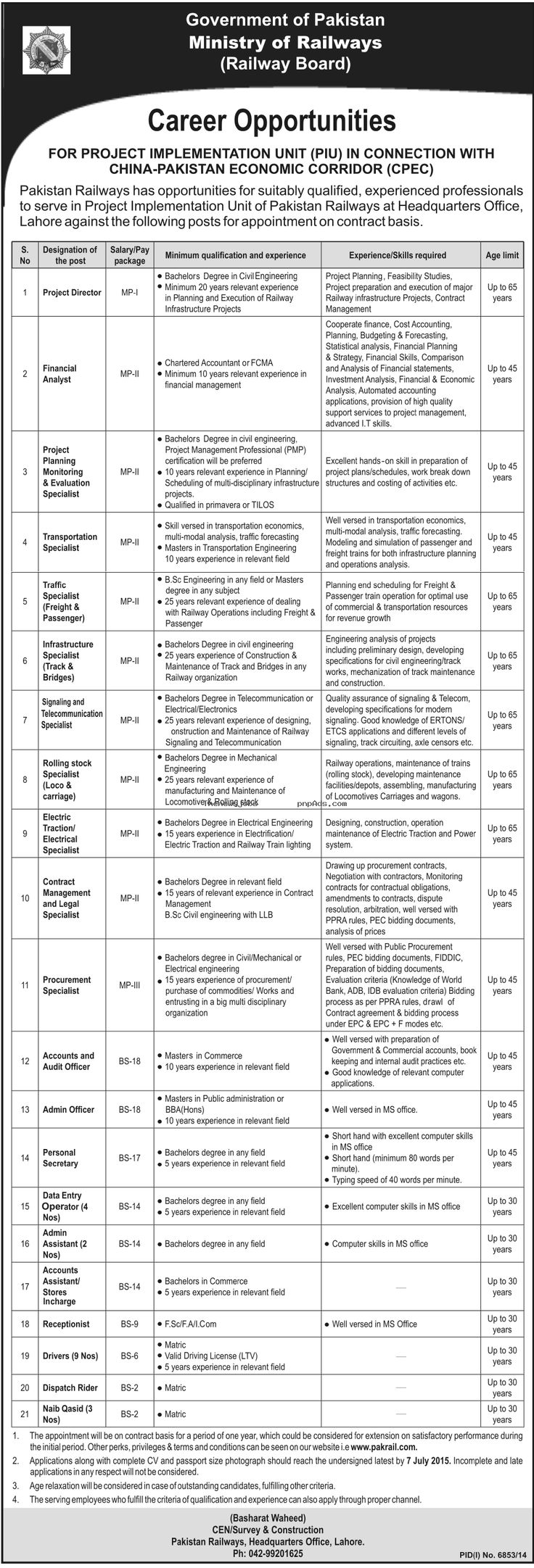 Ministry of Railways Government of Pakistan Railways Board Lahore career Opportunities