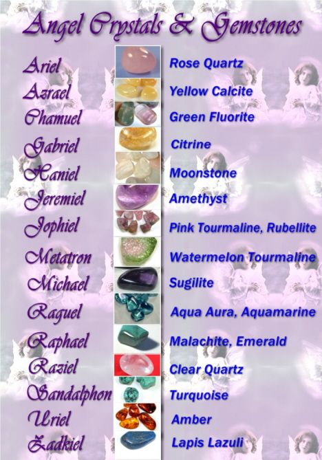 Angels Inspiration - Qualities, Colours and Gemstones of Archangels