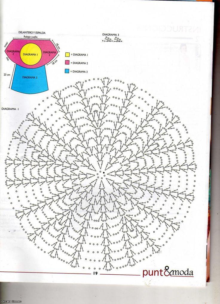 Mejores 104 imágenes de Häkeln Spiderweb & Skull crochet en ...