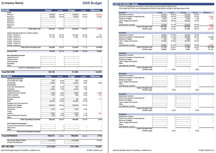Download the Business Budget and COGS Analysis from Vertex42