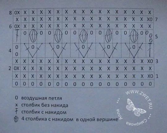 как обвязать цветочный горшок крючком схемы: 14 тыс изображений найдено в Яндекс.Картинках