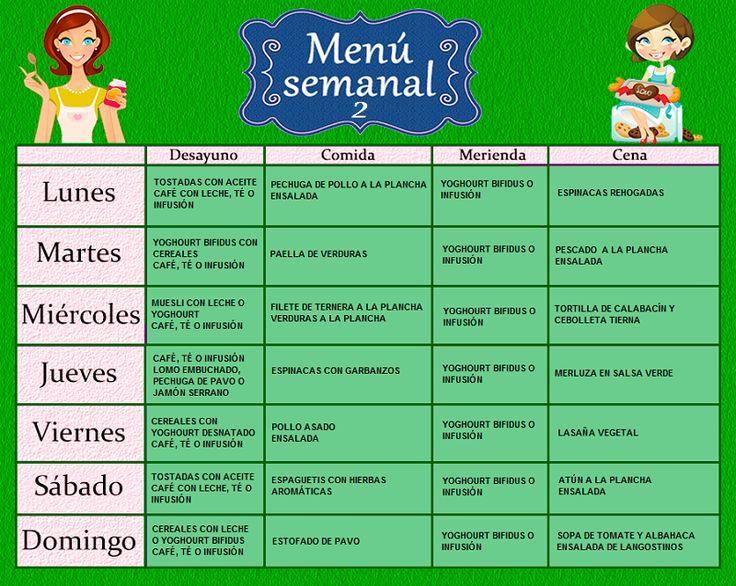 ¿Sabes lo que es la #dietadisociada? Aquí te dejamos un menú semanal para que pruebes... http://www.farmaciasofertas.es/blog/dieta-disociada-para-adelgazar/