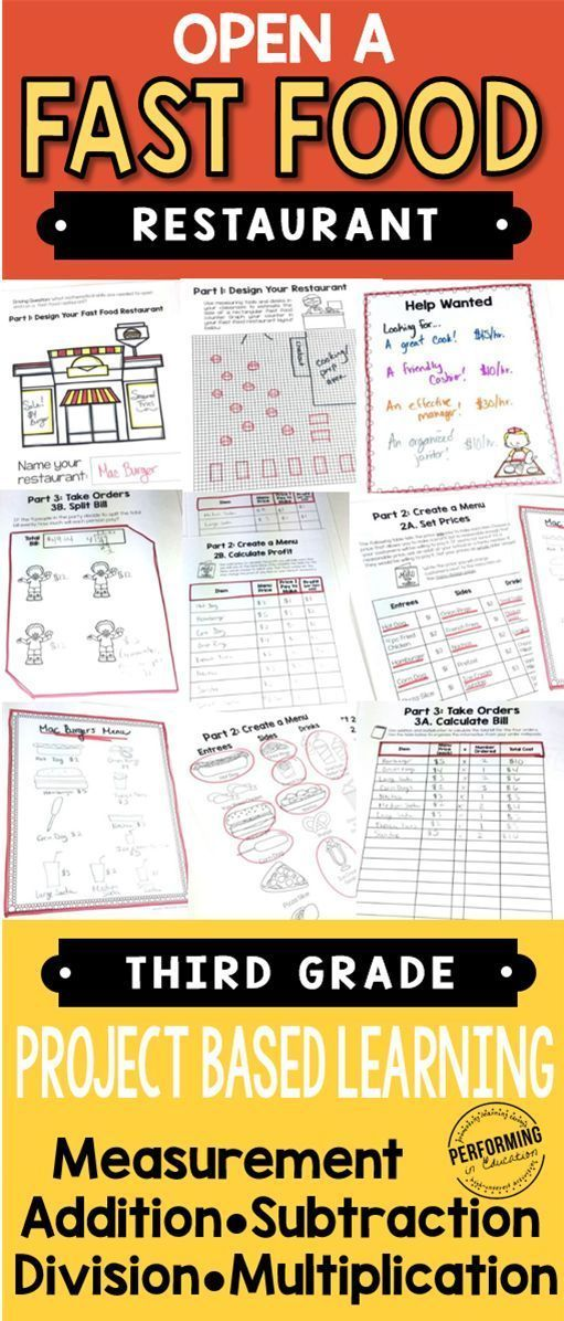 Third grade project-based learning: Open a fast food restaurant. Great for Common Core Math standards! #learnmathfast