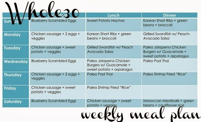 Whole 30 Meal Plan - Saferbrowser Yahoo Image Search ...