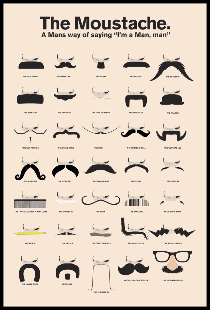 A poster for Pyramid International. Something to get you thinking about whay to wear for Movember?