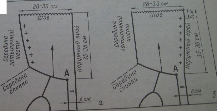 Как связать капюшон спицами схема (рис. 2)