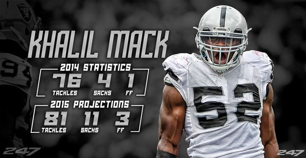 Projecting production: Oakland Raiders OLB Khalil Mack