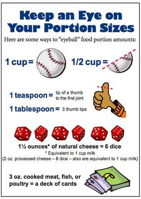 serving+size+chart | Read this post on How to Count Calories .