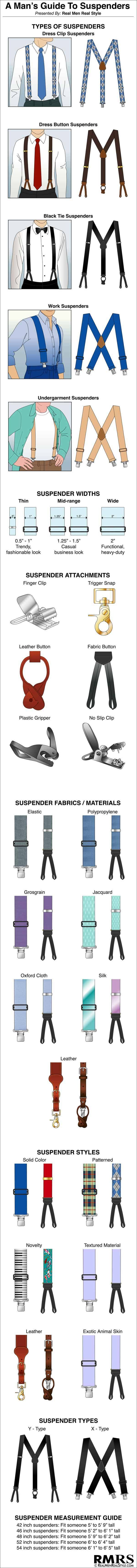 a complete visual guide to men's suspenders, how to wear suspenders casually