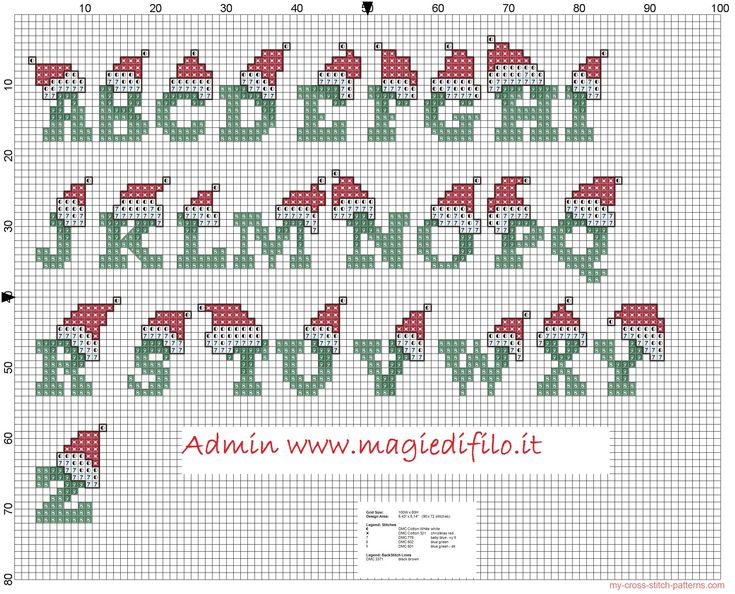 Christmas Alphabet green letters and red hat