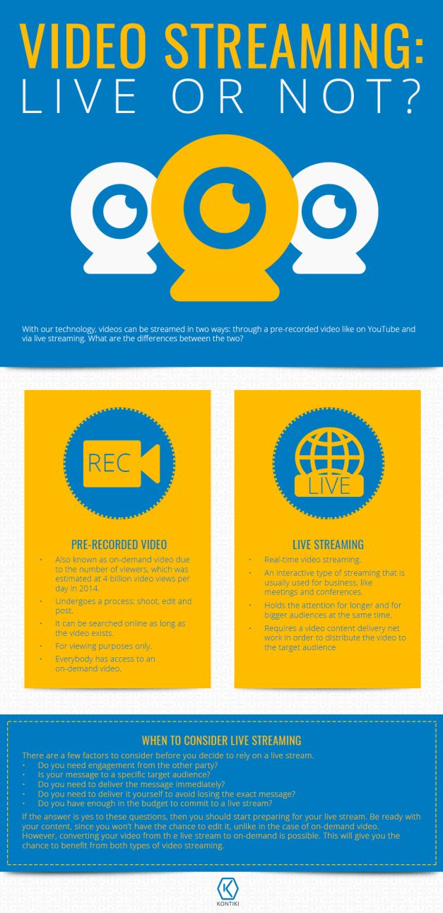 #Infographic: Video Streaming: Live or Not?