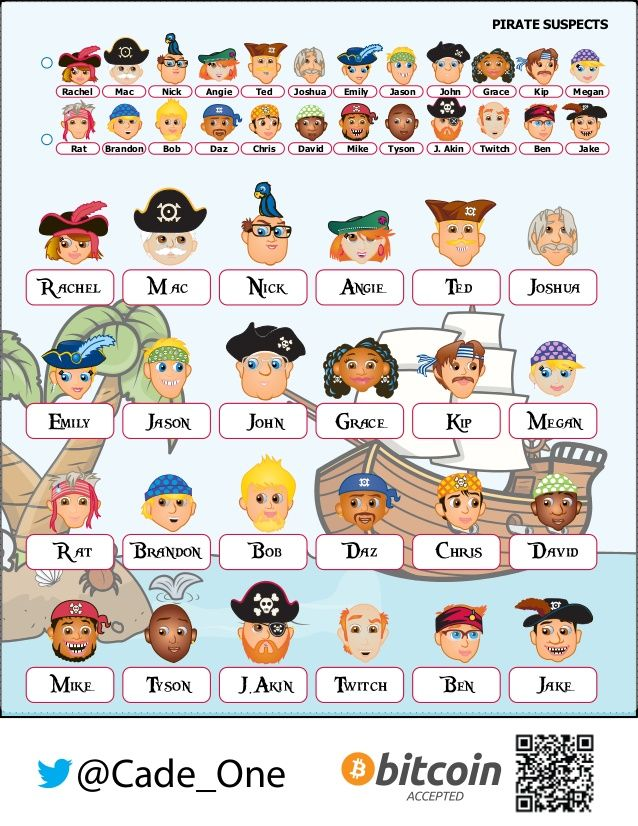 Pirate Guess Who for descriptive language and deduction