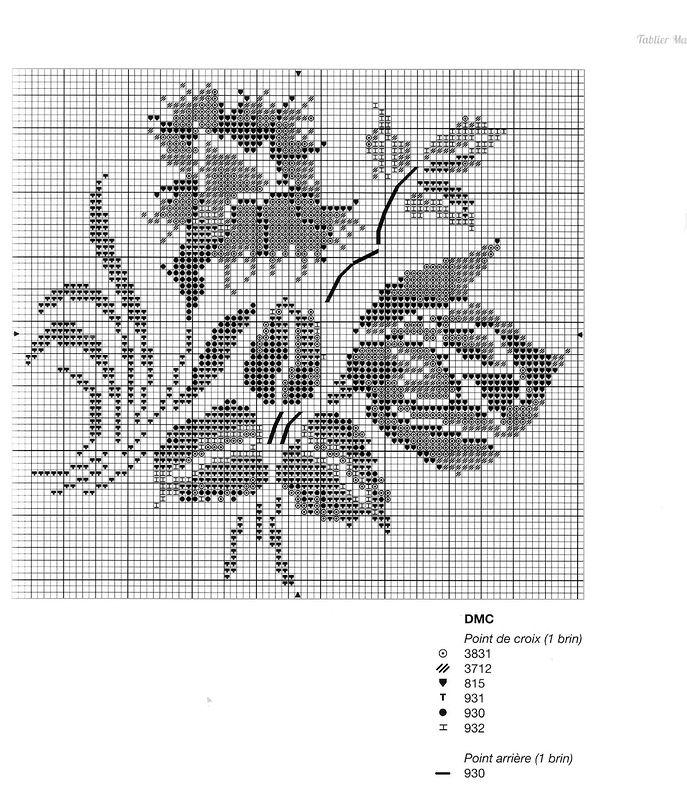 Fleurs de Digoin.. Комментарии : LiveInternet - Российский Сервис Онлайн-Дневников