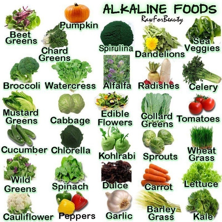 If your diet is highly acidic, add these foods to your diet to balance it out!