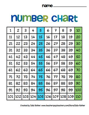 Number+Chart+1-110+from+Stylish+Little+Schoolhouse+on+TeachersNotebook.com+-++(1+page)+