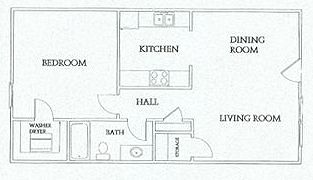 Meadow Ridge Apartments - Midwest City, OK   Apartment Finder
