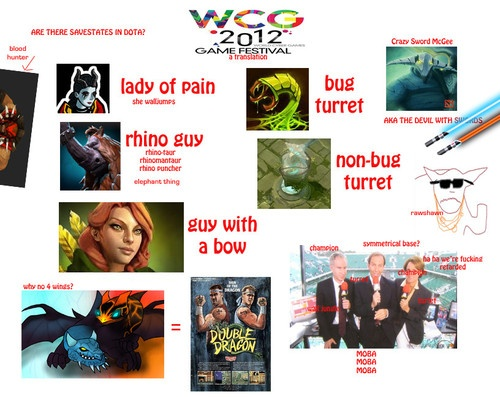 Very interesting cast by WCG.