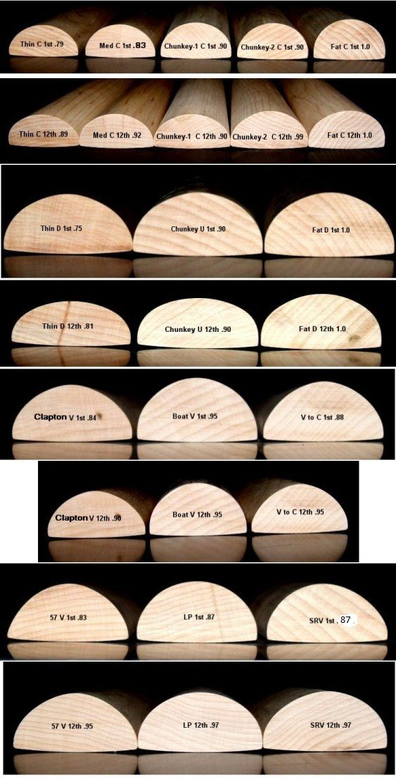 Guitar Neck Back Contours  Back Contour  is the profile or grip shape of the neck. How much wood does it take to fill up your hand? Too lit...