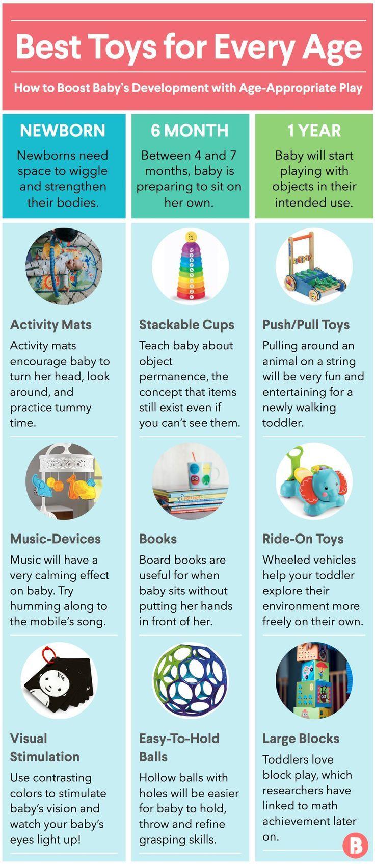 Beste ontwikkelingsspeelgoed voor baby's van alle leeftijden