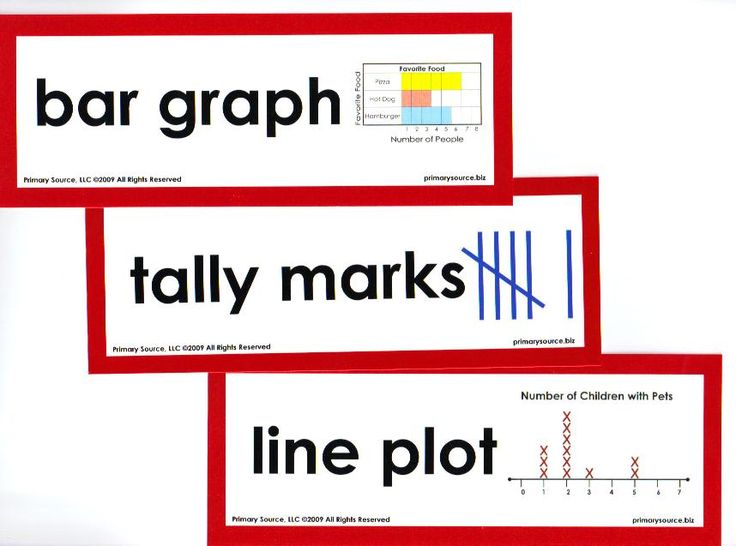 draw a line joining the description to the material used worksheet grade 2 - Google Search