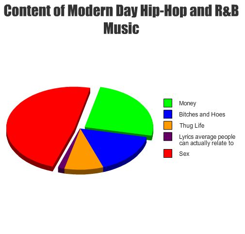 gender roles in hip hop Filed under hip hop hip hop studies hip hop gender sexuality hiop hop   darren (nox) and i share thoughts and music about the role of hip-hop in our  lives.