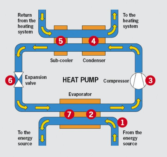 İzmir Klima Servisi konusunda profesyonel klima servis, tamir, bakım servisleri, montaj ve vrf klima sistemleri hizmeti.