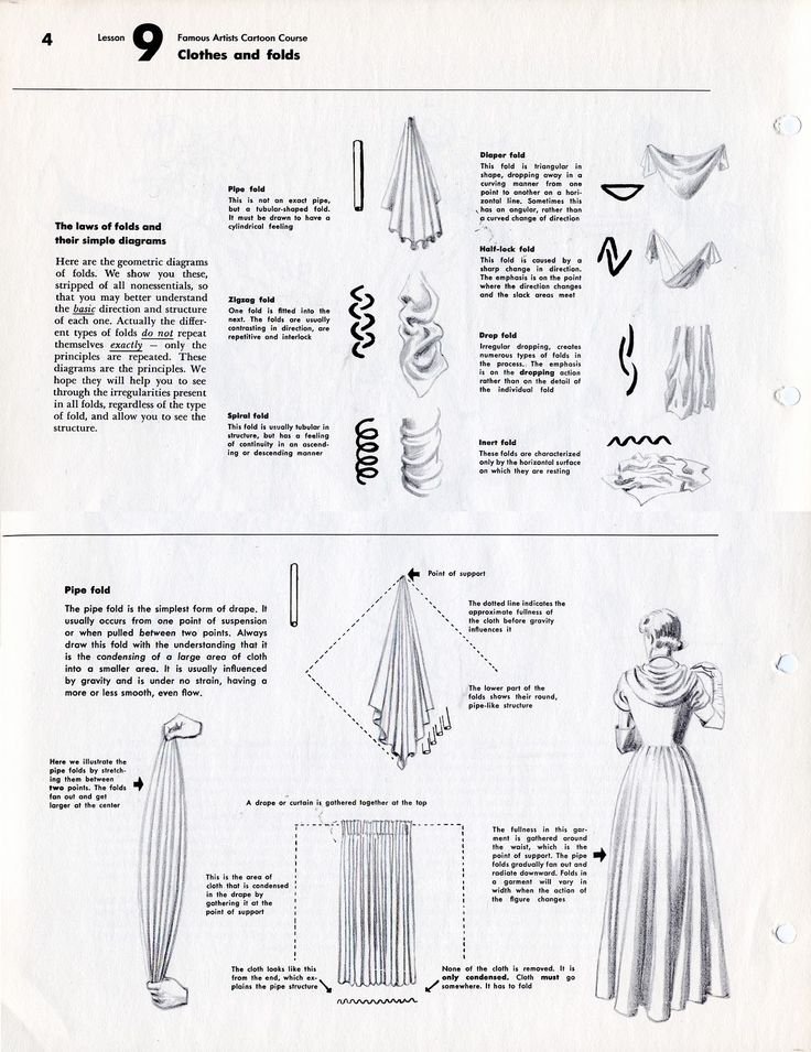 Academy Of Character Design : Best clothes images on pinterest other